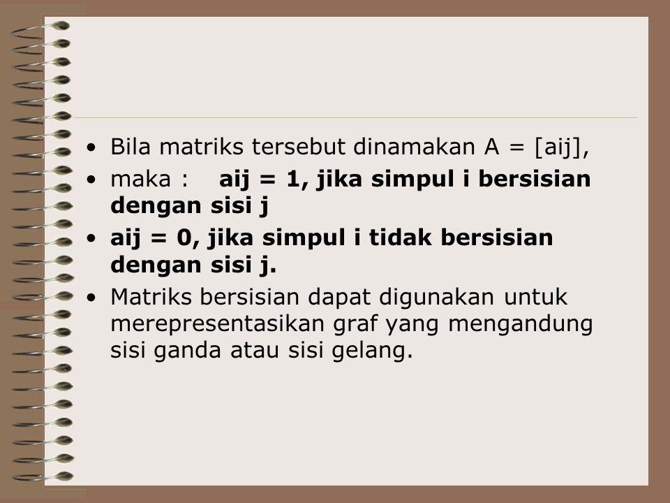 Bila matriks tersebut dinamakan A = [aij],